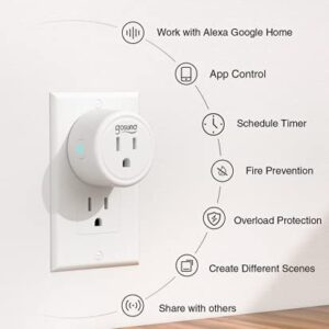 Mini Smart Plug, WiFi Outlet Socket Work with Alexa and Google Home, Remote Control, No Hub Required, 2.4G WiFi Only Etl Fcc Listed (2 Pack) Smart Home - Office